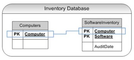 4Software-Inventory-3
